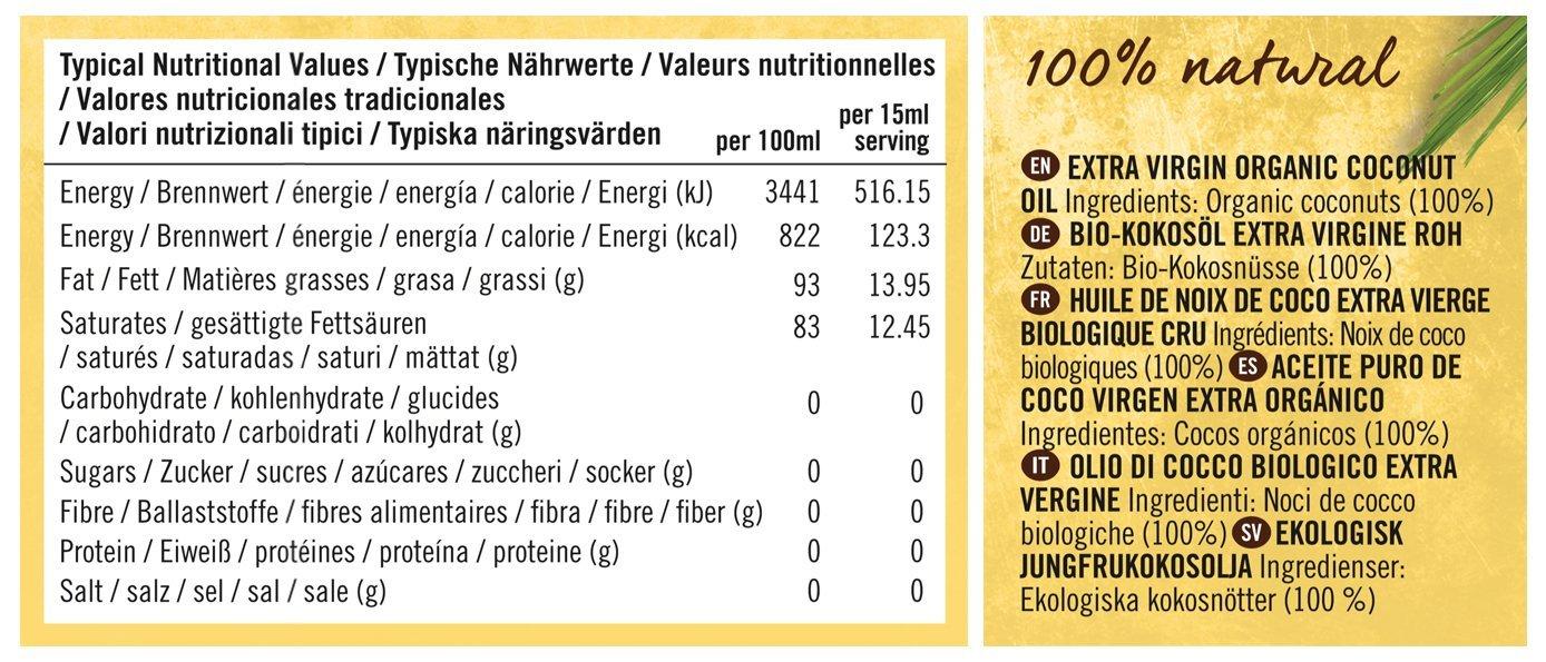 Valori nutritivi, ingredienti